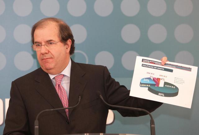 HERRERA PRESUPUESTOS2011