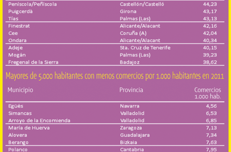 municipios2