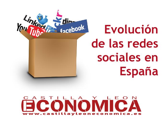 Evolución de las redes sociales en España