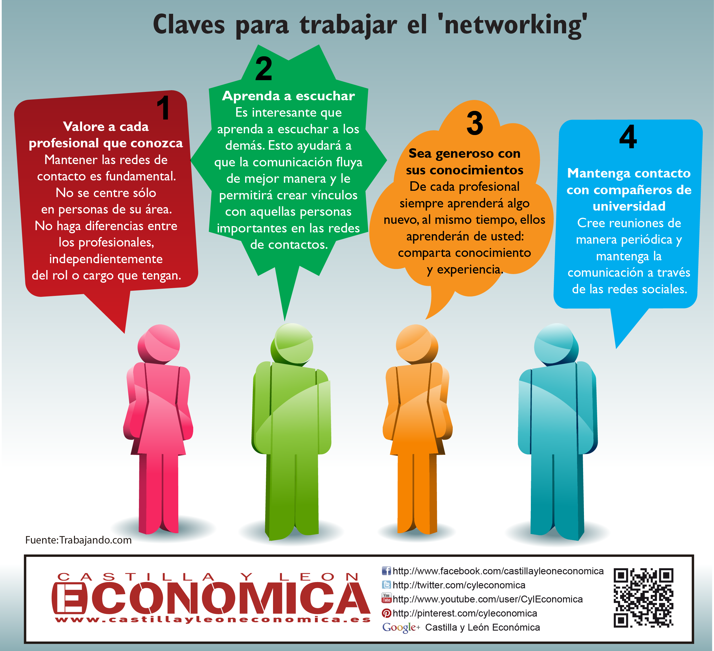 claves_networking