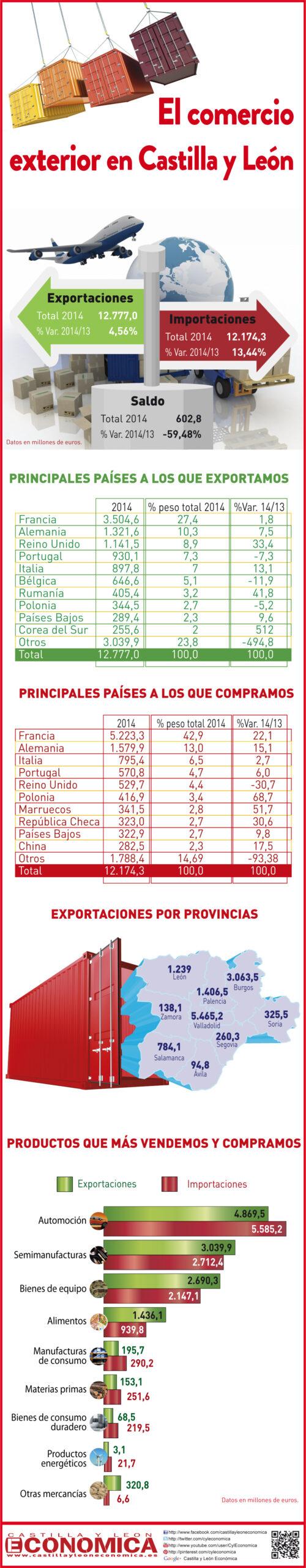 export2015