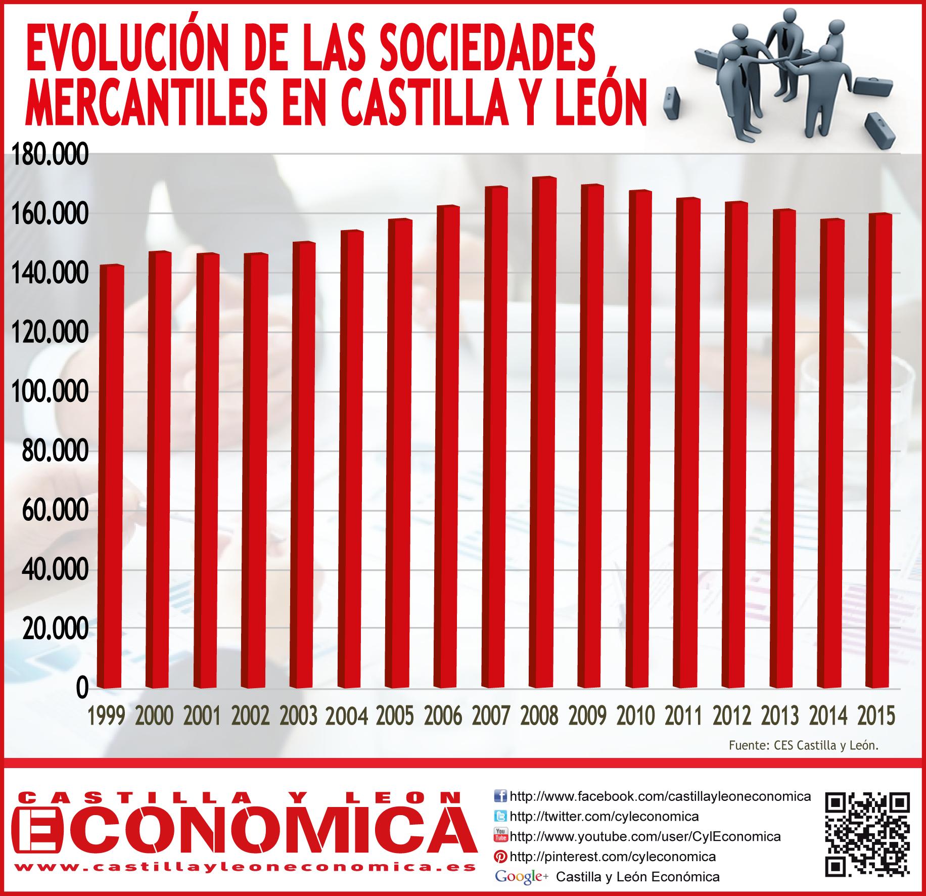 sociedadesmercantiles-01