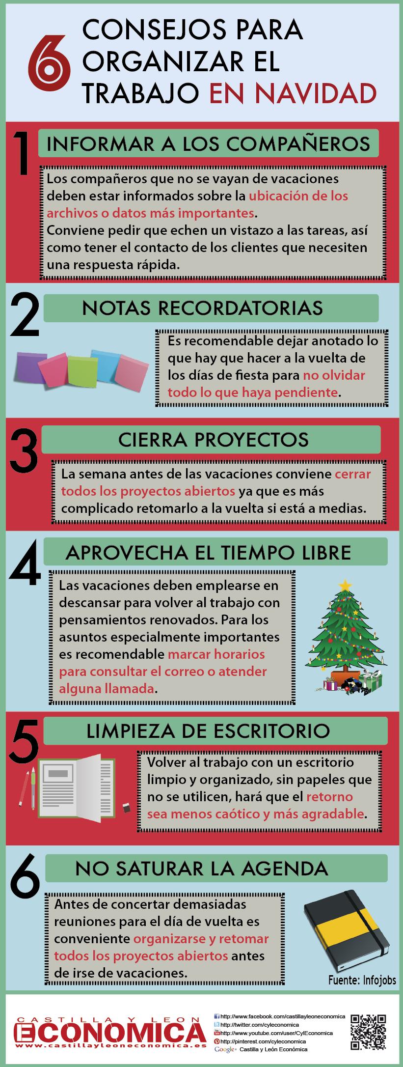 6consejosantesNavidad-01
