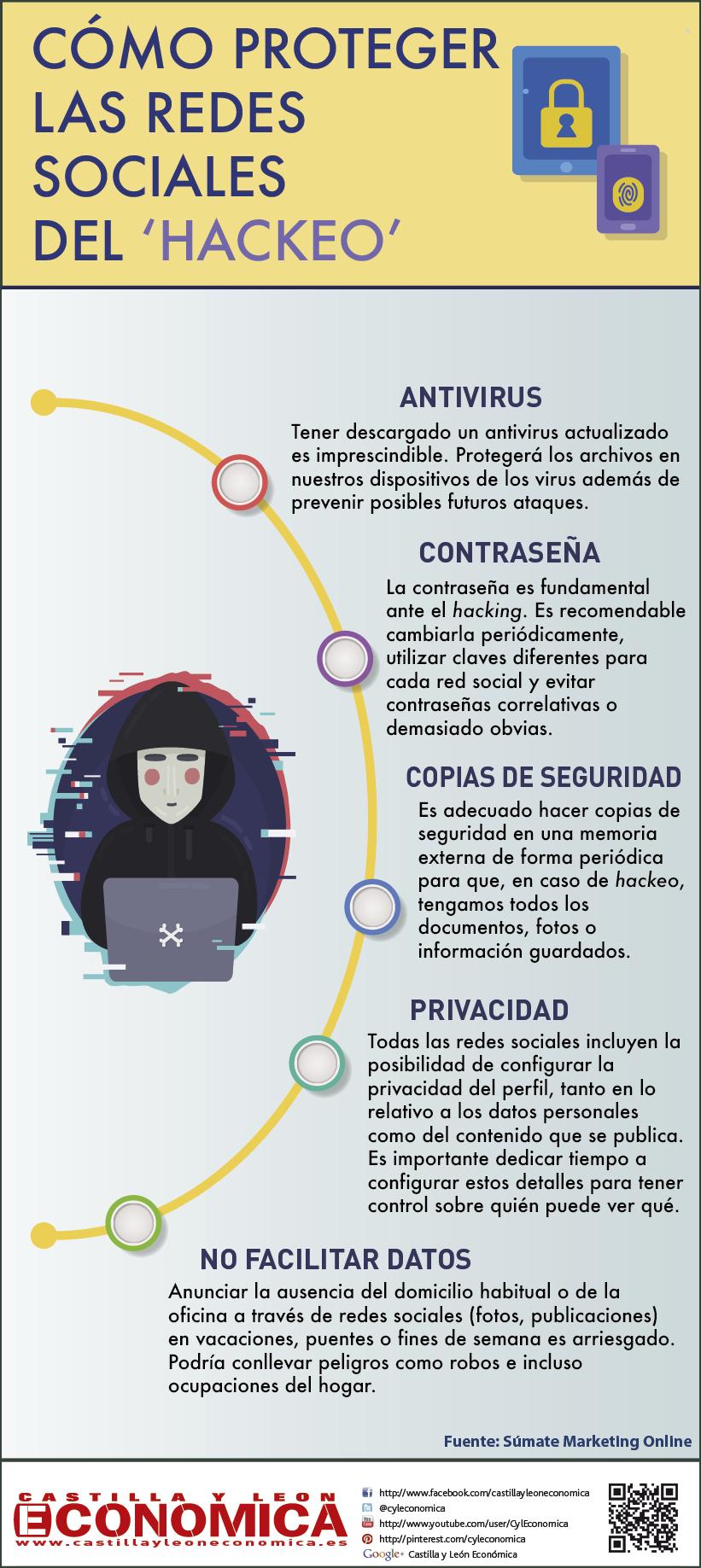 protegerredessociales-01