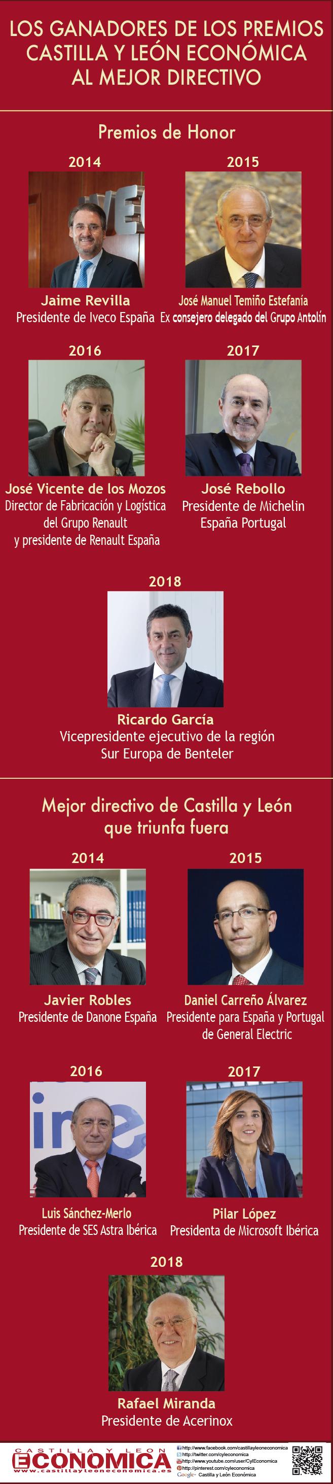 Premios mejor directivo_baja-01