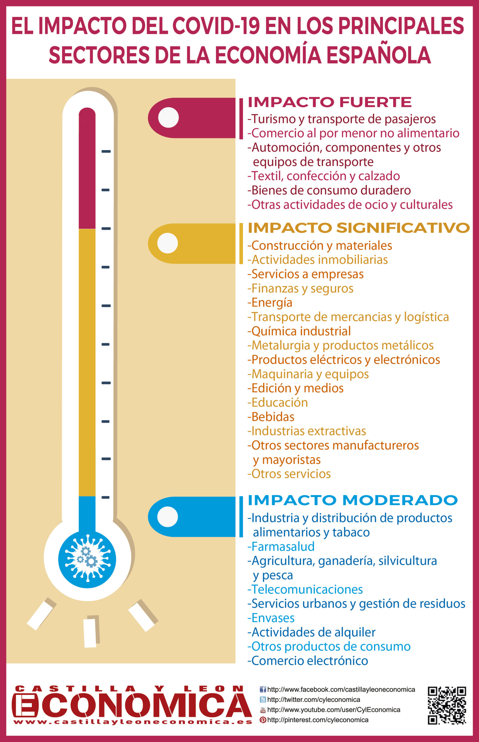 infotermometro-01